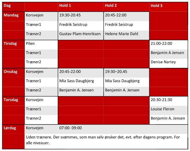 Svømmesæson 20152016 Og Andet Nyt Kvik Tri Team
